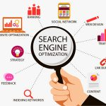 The benefits of search engine optimization (SEO)